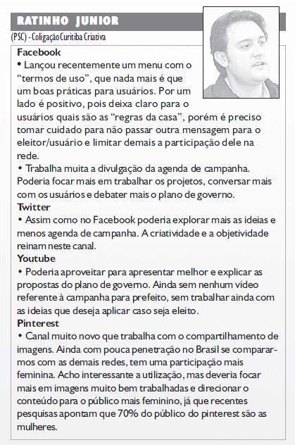 candidatos de curitiba - www.musardos.com.br